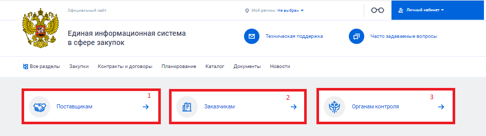 ЕИС – официальный сайт госзакупок: как пройти регистрацию, какая информация размещается в ЕИС?